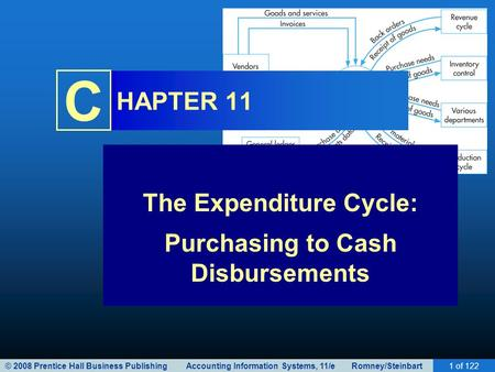 © 2008 Prentice Hall Business Publishing Accounting Information Systems, 11/e Romney/Steinbart1 of 122 C HAPTER 11 The Expenditure Cycle: Purchasing to.