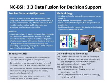 NC-BSI: 3.3 Data Fusion for Decision Support Problem Statement/Objectives: Problem - Accurate situation awareness requires rapid integration of heterogeneous.