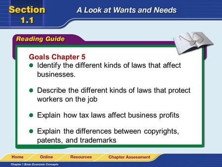 Goals Chapter 5 Identify the different kinds of laws that affect businesses. Describe the different kinds of laws that protect workers on the job Explain.