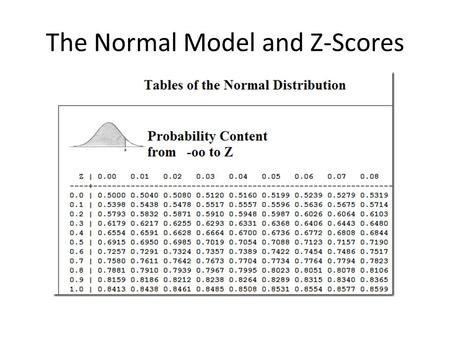 The Normal Model and Z-Scores. The normal model They provide a measure for how extreme a z- score is For every combination of mean and standard deviation,