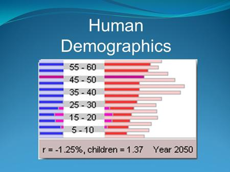 Human Demographics. Introduction Demographics is the study of human populations. These studies involve data collection, statistical analysis and mathematical.