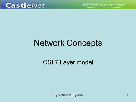 Higher National Diploma1 Network Concepts OSI 7 Layer model.