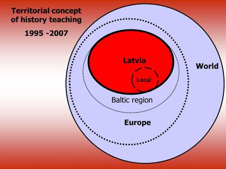 Latvia Europe Baltic region World Local Territorial concept of history teaching 1995 -2007.