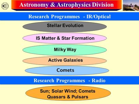Astronomy & Astrophysics Division Research Programmes - IR/Optical IS Matter & Star Formation Active Galaxies Sun; Solar Wind; Comets Quasars & Pulsars.