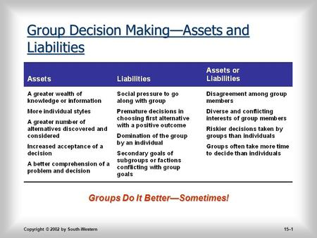 Copyright © 2002 by South-Western 15–1 Group Decision Making—Assets and Liabilities Groups Do It Better—Sometimes!