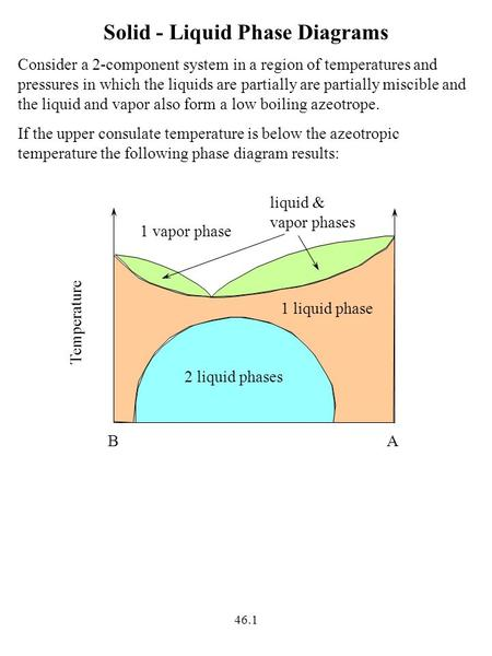 46.1 Solid - Liquid Phase Diagrams Consider a 2-component system in a region of temperatures and pressures in which the liquids are partially are partially.