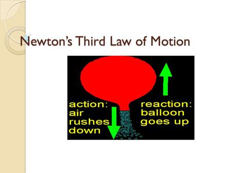 Newton's Third Law of Motion. Objectives State Newton's third law of motion Identify action and reaction forces Explain how forces come in pairs.