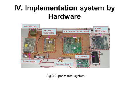IV. Implementation system by Hardware Fig.3 Experimental system.