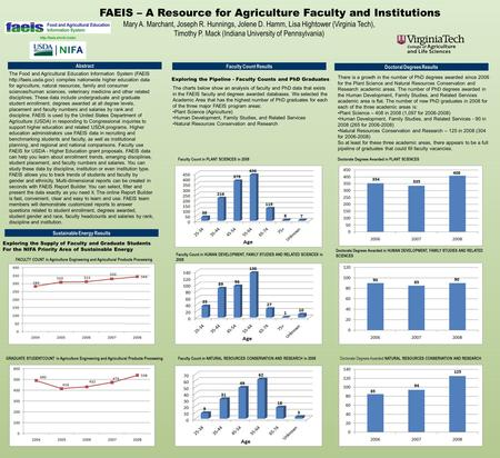 FAEIS – A Resource for Agriculture Faculty and Institutions Mary A. Marchant, Joseph R. Hunnings, Jolene D. Hamm, Lisa Hightower (Virginia Tech), Timothy.