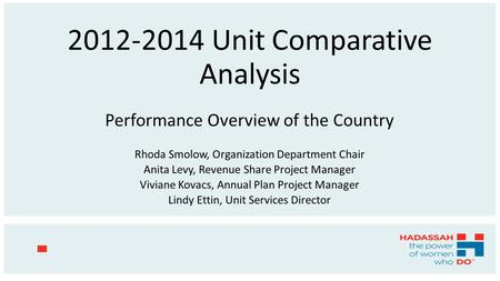 2012-2014 Unit Comparative Analysis Performance Overview of the Country Rhoda Smolow, Organization Department Chair Anita Levy, Revenue Share Project Manager.