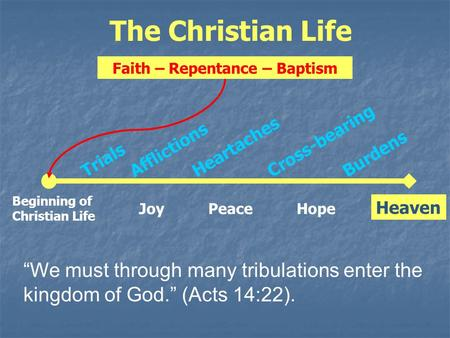 "Beginning of Christian Life Trials Afflictions Heartaches Cross-bearing Burdens Heaven JoyPeaceHope The Christian Life Faith – Repentance – Baptism ""We."