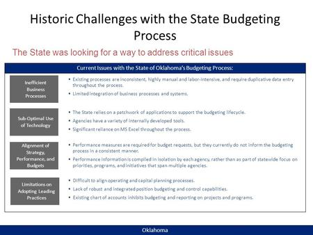 Historic Challenges with the State Budgeting Process Existing processes are inconsistent, highly manual and labor-intensive, and require duplicative data.