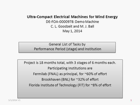 Ultra-Compact Electrical Machines for Wind Energy DE-FOA-0000978: Demo Machine C. L. Goodzeit and M. J. Ball May 1, 2014 General List of Tasks by Performance.