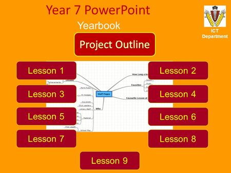 ICT Department Year 7 PowerPoint Yearbook Lesson 1Lesson 2 Lesson 3Lesson 4 Lesson 5 Lesson 6 Lesson 7 Lesson 8 Lesson 9.