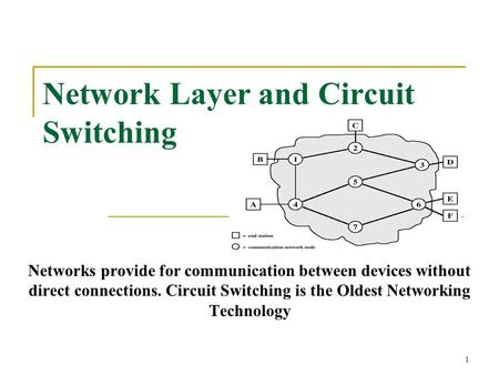 1 Network Layer and Circuit Switching Networks provide for communication between devices without direct connections. Circuit Switching is the Oldest Networking.