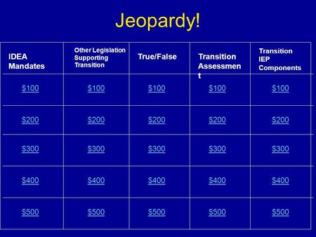 Jeopardy! IDEA Mandates Other Legislation Supporting Transition True/FalseTransition Assessmen t Transition IEP Components $100 $200$200 $300 $500 $400.