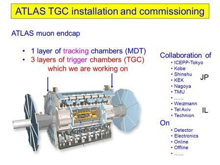 ATLAS muon endcap 1 layer of tracking chambers (MDT) 3 layers of trigger chambers (TGC) which we are working on ATLAS TGC installation and commissioning.