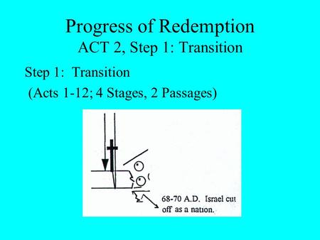 Progress of Redemption ACT 2, Step 1: Transition Step 1: Transition (Acts 1-12; 4 Stages, 2 Passages)