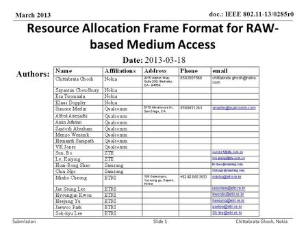 Doc.: IEEE 802.11-13/0285r0 March 2013 Submission Resource Allocation Frame Format for RAW- based Medium Access Date: 2013-03-18 Authors: Chittabrata Ghosh,