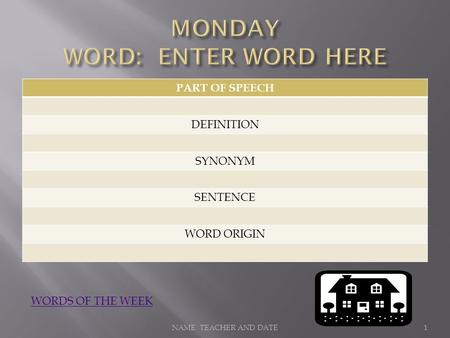 PART OF SPEECH DEFINITION SYNONYM SENTENCE WORD ORIGIN NAME TEACHER AND DATE1 WORDS OF THE WEEK.