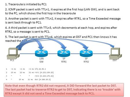 PC1 LAN GW SP RTR1 SP RTR2 DST 4 * 25 ms 21 ms dst [4.168.18.3] 4. A third packet is sent with TTL=3, which decrements at each hop, and expires after RTR2,