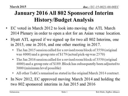 Submission doc.: EC-15-0021-00-00EC January 2016 All 802 Sponsored Interim History/Budget Analysis EC voted in March 2012 to look into moving the ATL March.
