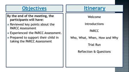 Objectives Itinerary By the end of the meeting, the participants will have:  Reviewed key points about the PARCC Assessment  Experienced the PARCC Assessment.