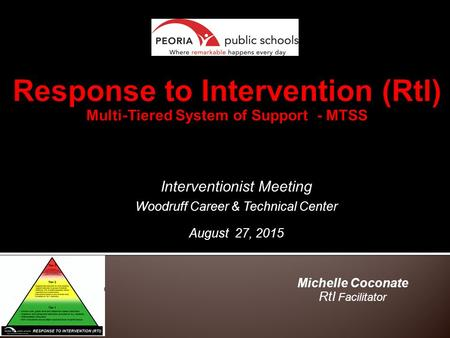 Michelle Coconate RtI Facilitator Interventionist Meeting Woodruff Career & Technical Center August 27, 2015.