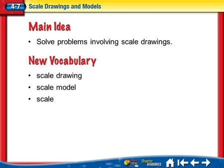 Lesson 7 MI/Vocab scale drawing scale model scale Solve problems involving scale drawings.