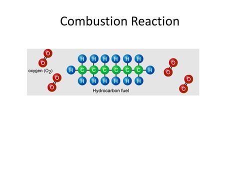 Combustion Reaction. Heat of Reaction (q) C 6 H 14(l) + O 2 (g)  CO 2 (g) + H 2 O (g) Energy required to break bonds Energy released as bonds form.