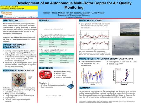SENSORS Development of an Autonomous Multi-Rotor Copter for Air Quality Monitoring Nathan T Rose, Michael van den Bossche, Stephan F.J. De Wekker Department.