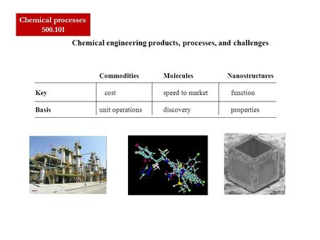 Chemical processes 500.101 Chemical engineering products, processes, and challenges CommoditiesMoleculesNanostructures Key costspeed to market function.
