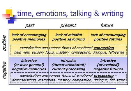 How far should we rely on our emotions and feelings as a source of knowledge?