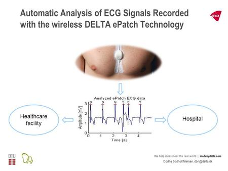 Automatic Analysis of ECG Signals Recorded with the wireless DELTA ePatch Technology Dorthe Bodholt Nielsen, Hospital Healthcare facility.