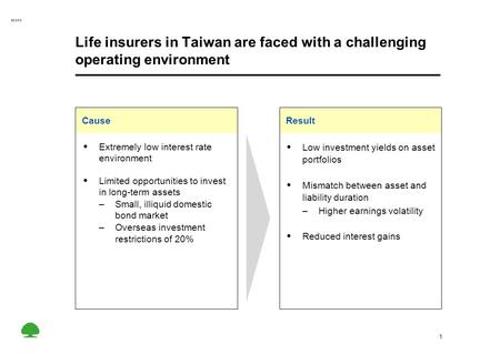 9XXXX 1 Life insurers in Taiwan are faced with a challenging operating environment  Extremely low interest rate environment  Limited opportunities to.