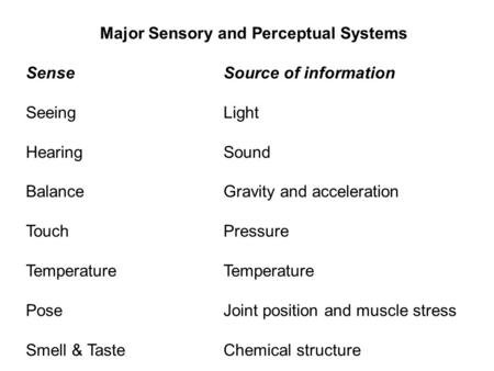 Major Sensory and Perceptual Systems SenseSource of information SeeingLight HearingSound BalanceGravity and acceleration TouchPressureTemperature PoseJoint.