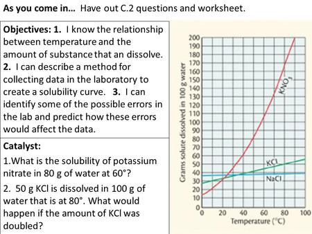 Catalyst: 1.What is the solubility of potassium nitrate in 80 g of water at 60°? 2. 50 g KCl is dissolved in 100 g of water that is at 80°. What would.