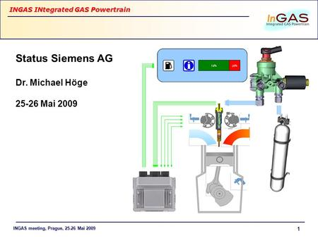 INGAS meeting, Prague, 25-26 Mai 2009 INGAS INtegrated GAS Powertrain 1 Status Siemens AG Dr. Michael Höge 25-26 Mai 2009.