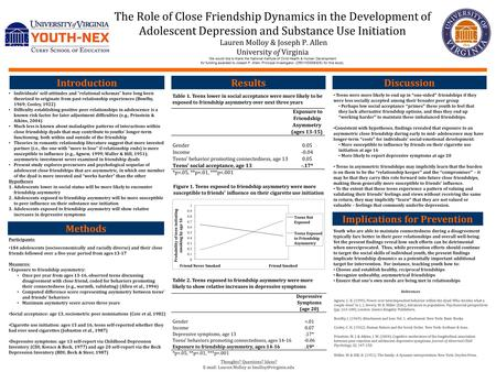 The Role of Close Friendship Dynamics in the Development of Adolescent Depression and Substance Use Initiation. Lauren Molloy & Joseph P. Allen University.