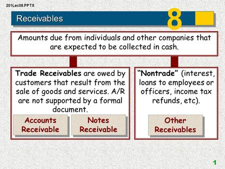 201Lec08.PPTX 1 Amounts due from individuals and other companies that are expected to be collected in cash. Trade Receivables are owed by customers that.
