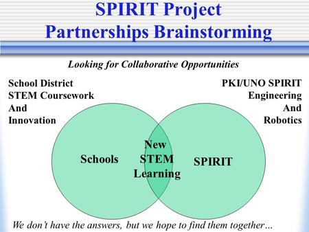 SPIRIT Project Partnerships Brainstorming Looking for Collaborative Opportunities School District STEM Coursework And Innovation PKI/UNO SPIRIT Engineering.