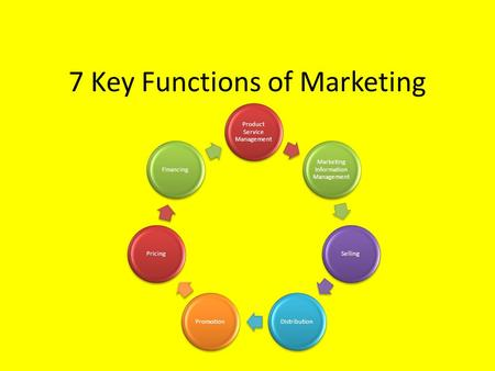 7 Key Functions of Marketing Product Service Management Marketing Information Management SellingDistributionPromotionPricingFinancing.