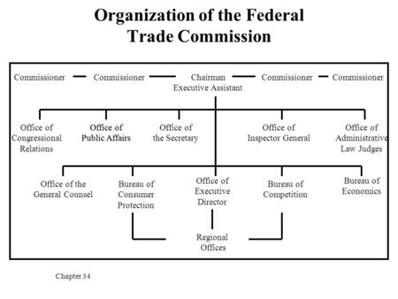 Chapter 34 Organization of the Federal Trade Commission CommissionerCommissioner Chairman CommissionerCommissioner Executive Assistant Office of Congressional.