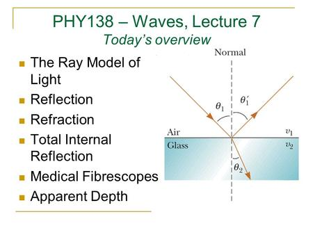 PHY138 – Waves, Lecture 7 Today's overview The Ray Model of Light Reflection Refraction Total Internal Reflection Medical Fibrescopes Apparent Depth.