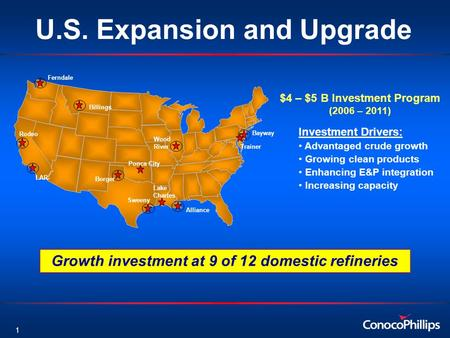 1 U.S. Expansion and Upgrade Growth investment at 9 of 12 domestic refineries Bayway Lake Charles Sweeny Wood River Ponca City Borger Billings LAR Rodeo.