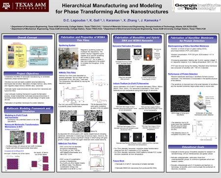 Fabrication and Properties of MSMA Thin Films Hierarchical Manufacturing and Modeling for Phase Transforming Active Nanostructures D.C. Lagoudas a, K.