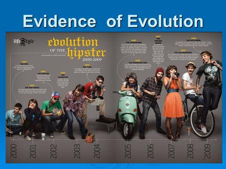 Evidence of Evolution. Evolution  The process by which life has changed over time.  Macroevolution  Microevolution.