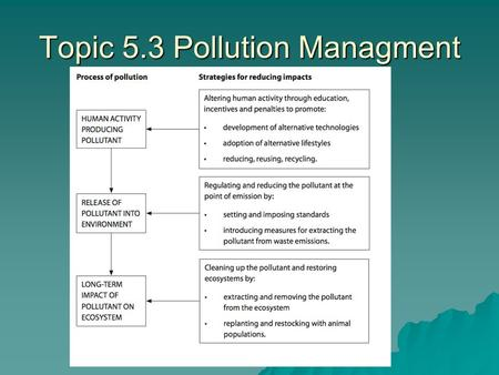 Topic 5.3 Pollution Managment. Topic 5.3 Approaches to Pollution Managements  Regulation –Setting/imposing standards  EPA Ministry of Environmental.