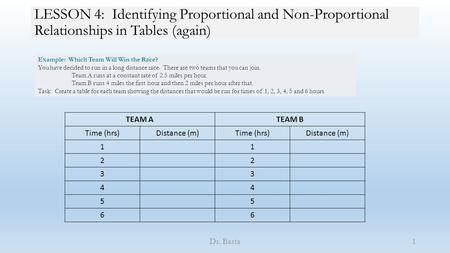 LESSON 4: Identifying Proportional and Non-Proportional Relationships in Tables (again) Dr. Basta1 Example: Which Team Will Win the Race? You have decided.