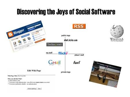 Discovering the Joys of Social Software. Workshop Agenda Overview of Social Software RSS Blogs Lunch Social Bookmarking Wikis Podcasting Other Stuff.